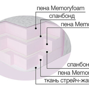 Memotex_Advance_1