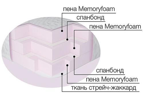 Memotex_Advance_1