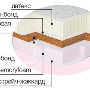 Memotex_Kokos_1