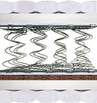 Матрас Гранд Б1 + Кокос в разрезе